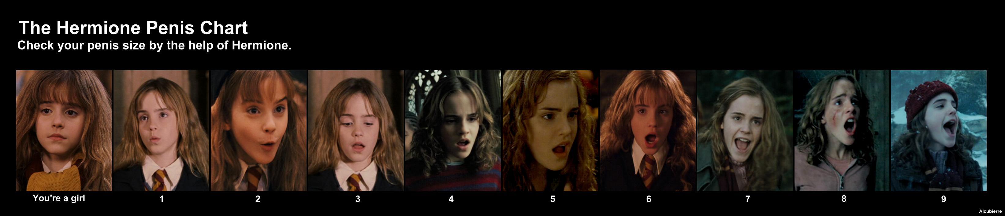 Hermione pénisz méret mérő, fasz méter mérce, penis chart