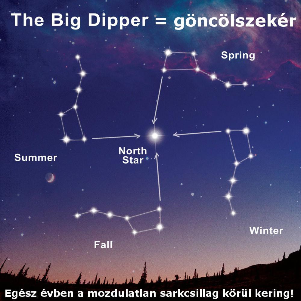 Hogyan utazza be a télapó az egész világot egyetlen egy 1 nap alatt The Big Dipper göncölszekérrel