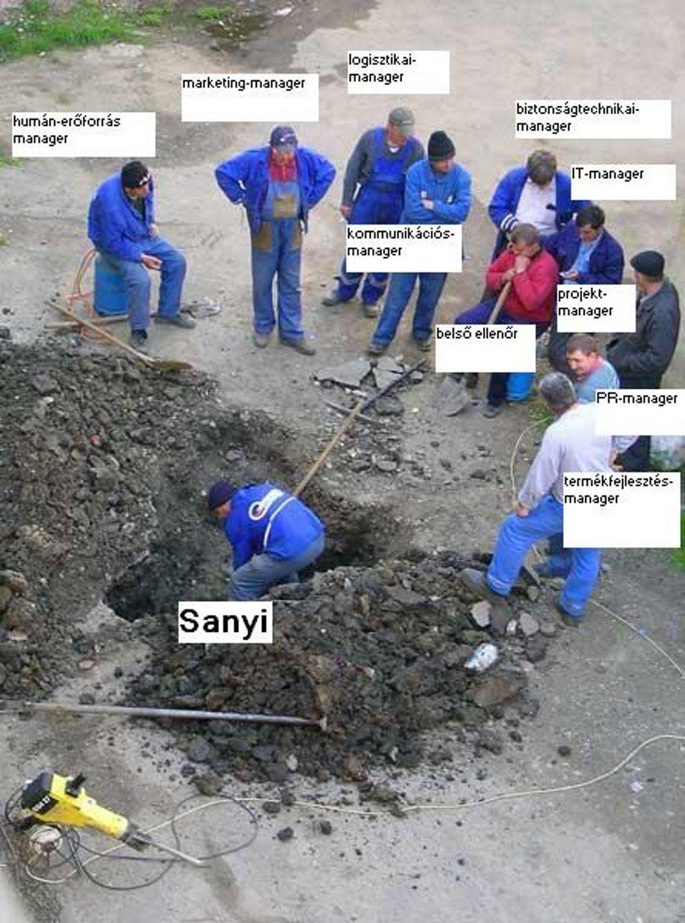 Csak Manager Munkások építkezésen vicces kép ahol csak egy 1 ember dolgozik mindenki más menedzser