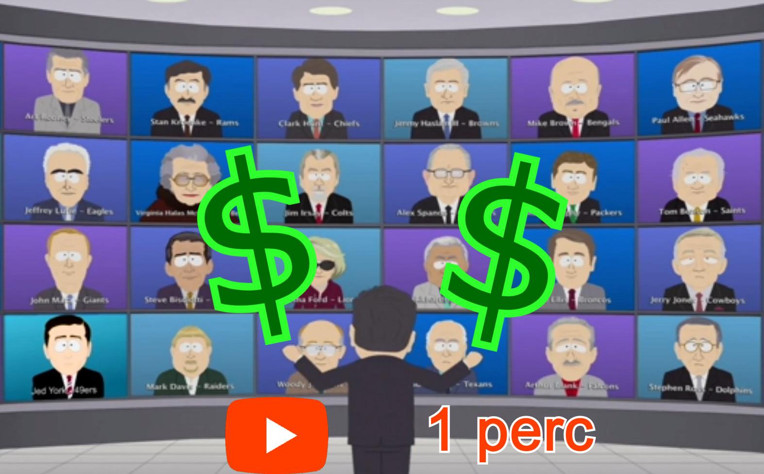 A Pénzügyi Elit